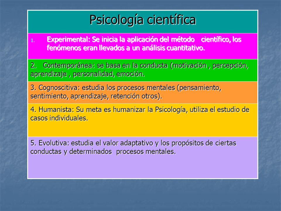 Psicología científica