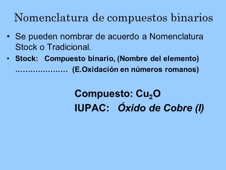 Nomenclatura de compuestos binarios