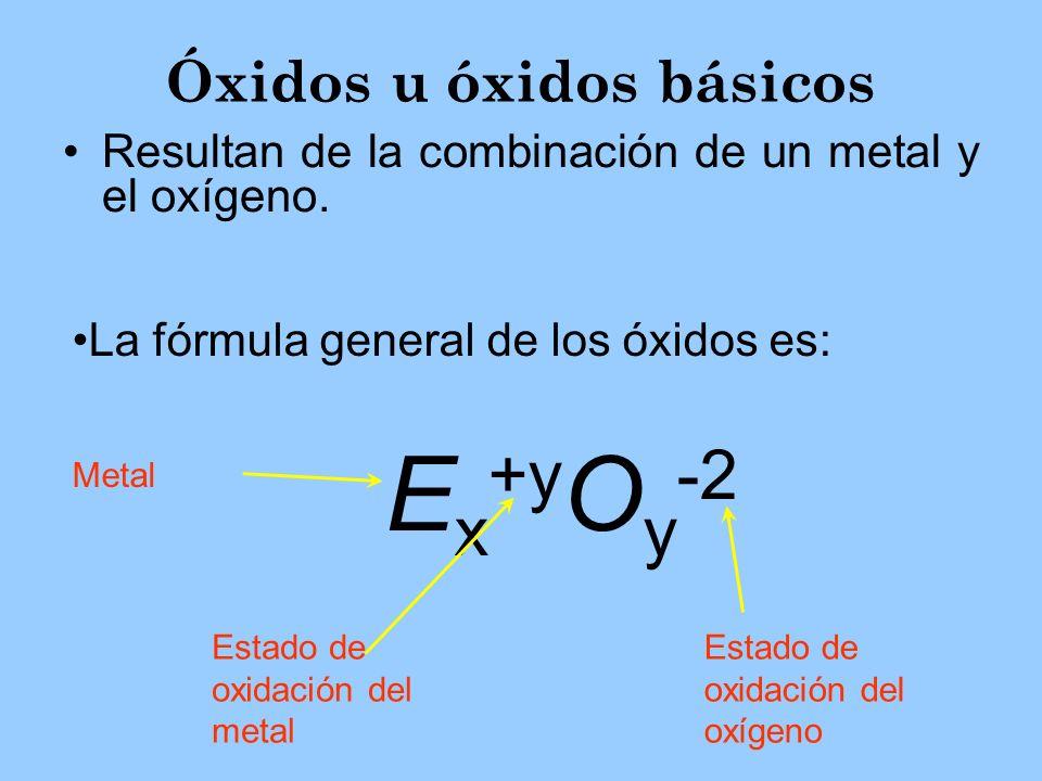 Óxidos u óxidos básicos