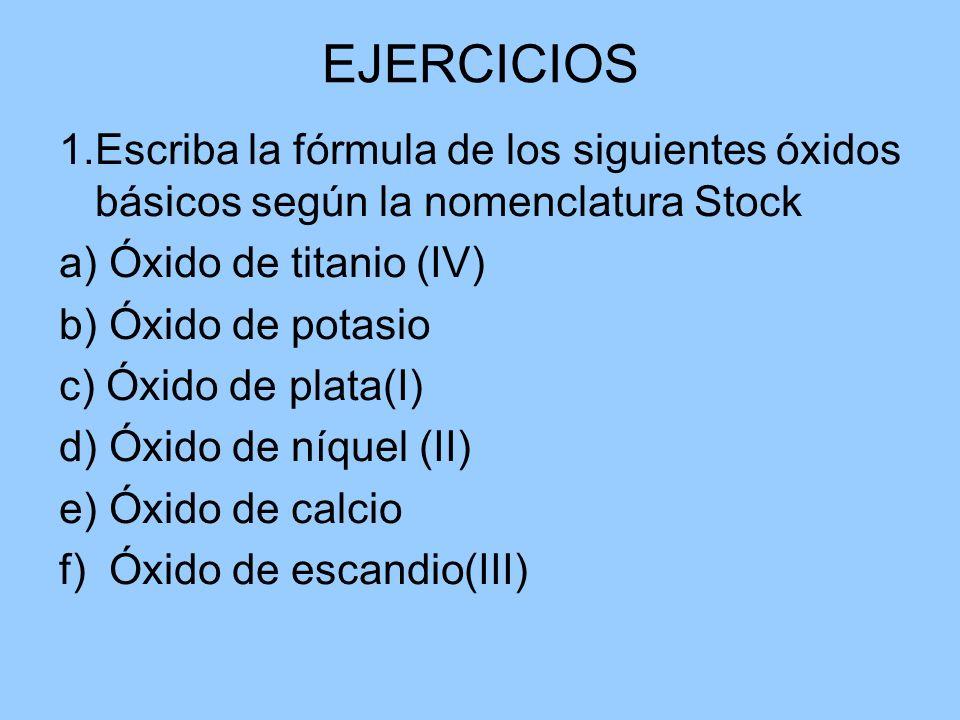 EJERCICIOS 1.Escriba la fórmula de los siguientes óxidos básicos según la nomenclatura Stock. a) Óxido de titanio (IV)