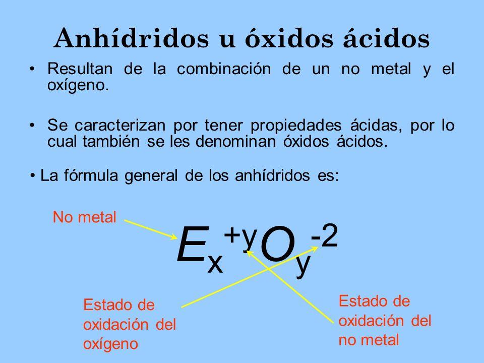 Anhídridos u óxidos ácidos