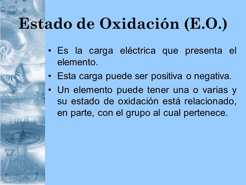 Estado de Oxidación (E.O.)