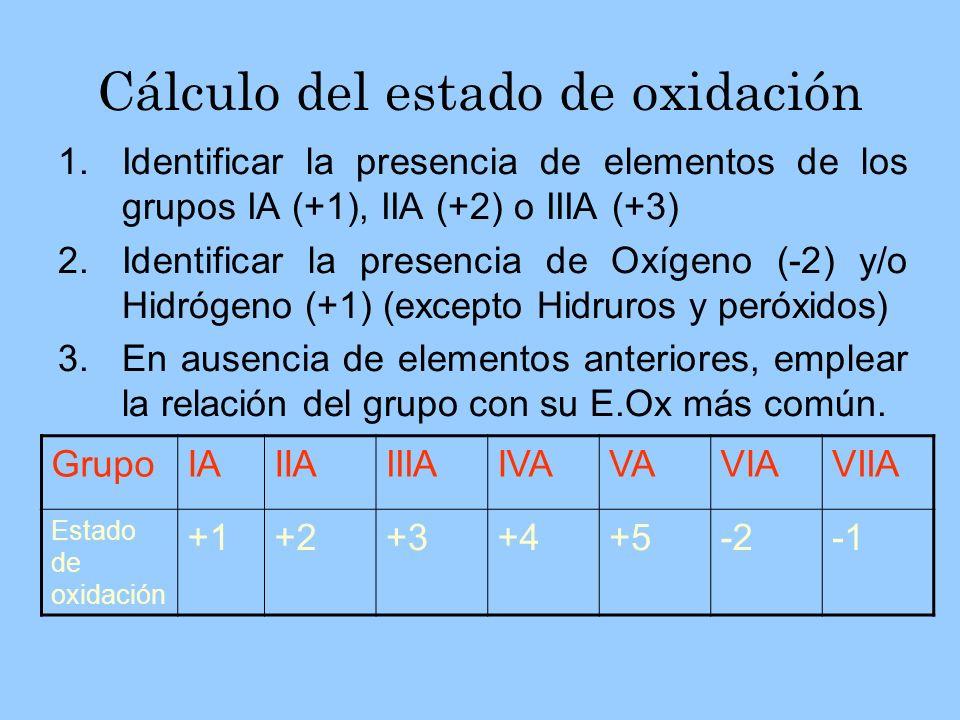 Cálculo del estado de oxidación