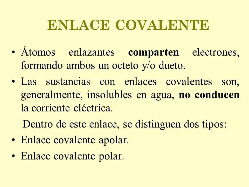 ENLACE COVALENTE Átomos enlazantes comparten electrones, formando ambos un octeto y/o dueto.