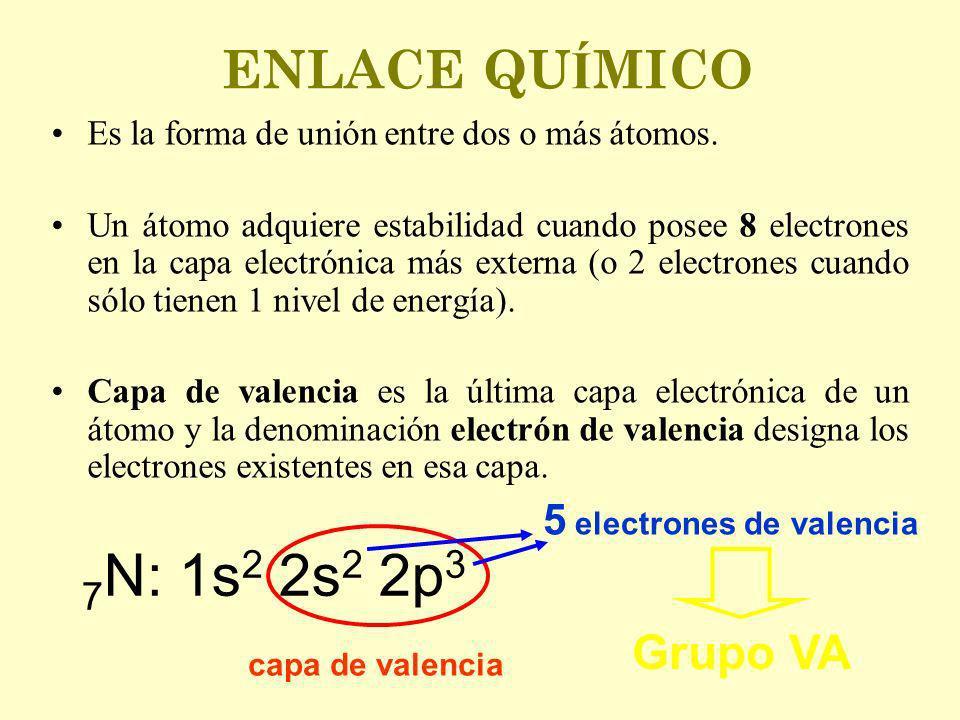 7N: 1s2 2s2 2p3 ENLACE QUÍMICO Grupo VA 5 electrones de valencia