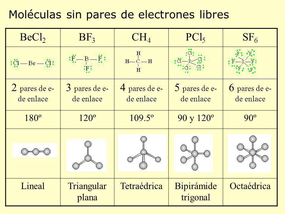 Moléculas sin pares de electrones libres BeCl2 BF3 CH4 PCl5 SF6