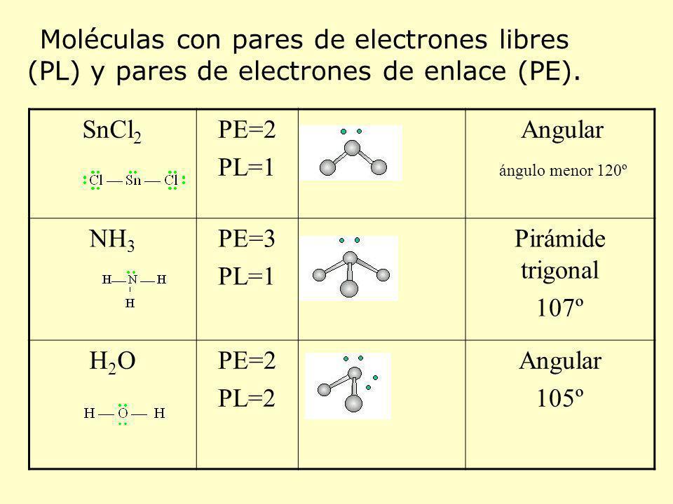 Moléculas con pares de electrones libres (PL) y pares de electrones de enlace (PE).