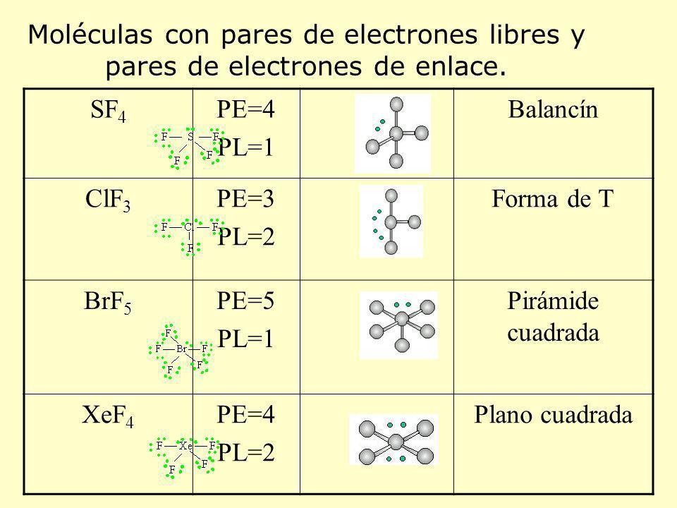 Moléculas con pares de electrones libres y pares de electrones de enlace.