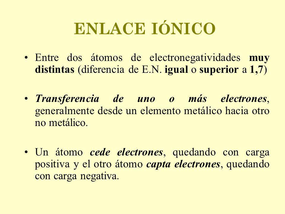ENLACE IÓNICO Entre dos átomos de electronegatividades muy distintas (diferencia de E.N. igual o superior a 1,7)