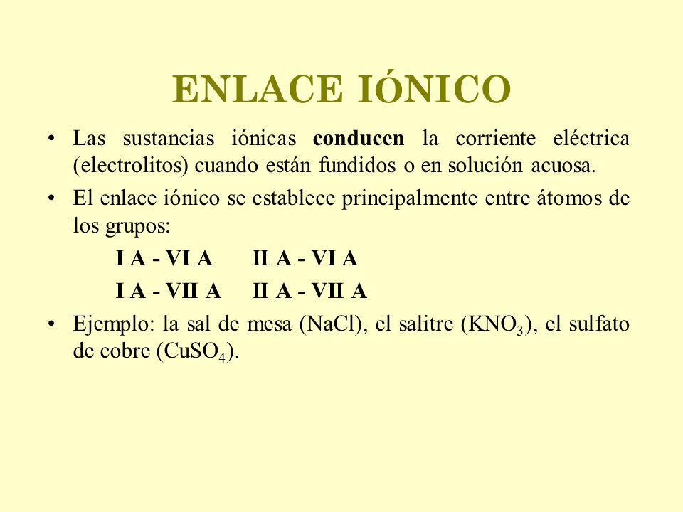 ENLACE IÓNICO Las sustancias iónicas conducen la corriente eléctrica (electrolitos) cuando están fundidos o en solución acuosa.