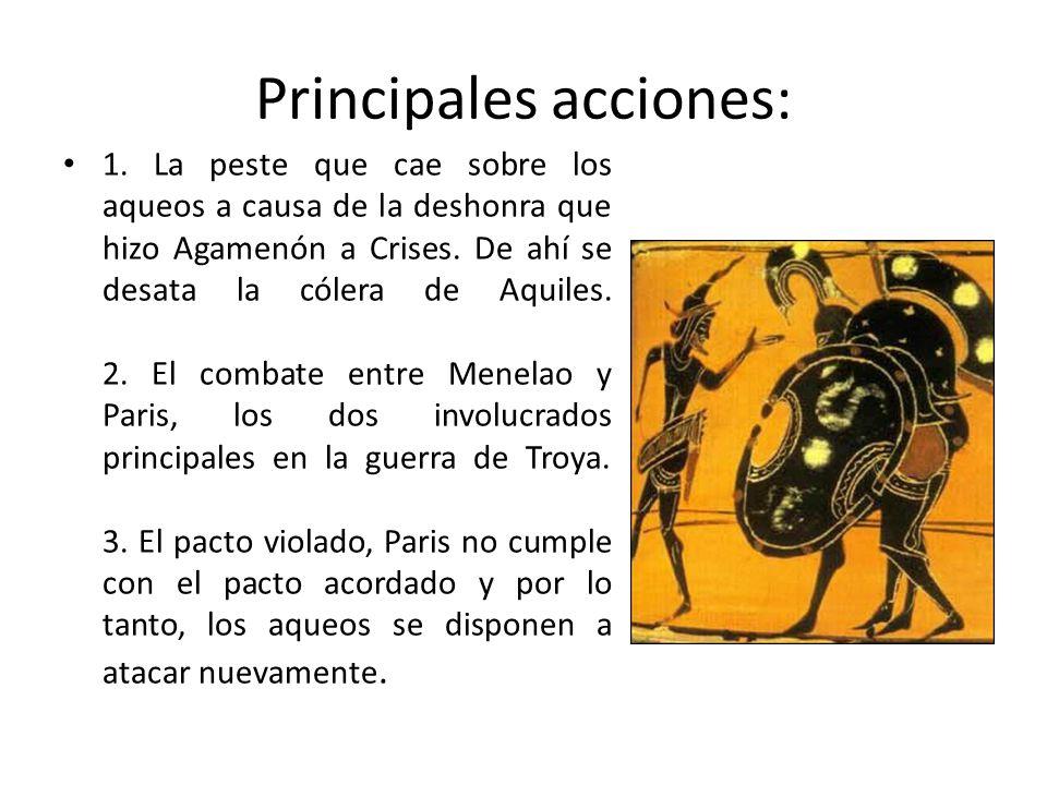 Principales acciones: