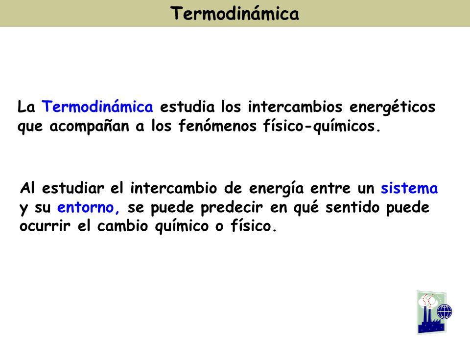 TermodinámicaLa Termodinámica estudia los intercambios energéticos que acompañan a los fenómenos físico-químicos.