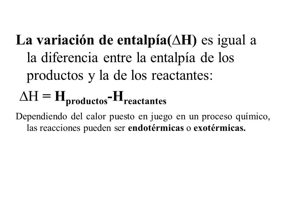 La variación de entalpía(∆H) es igual a la diferencia entre la entalpía de los productos y la de los reactantes: