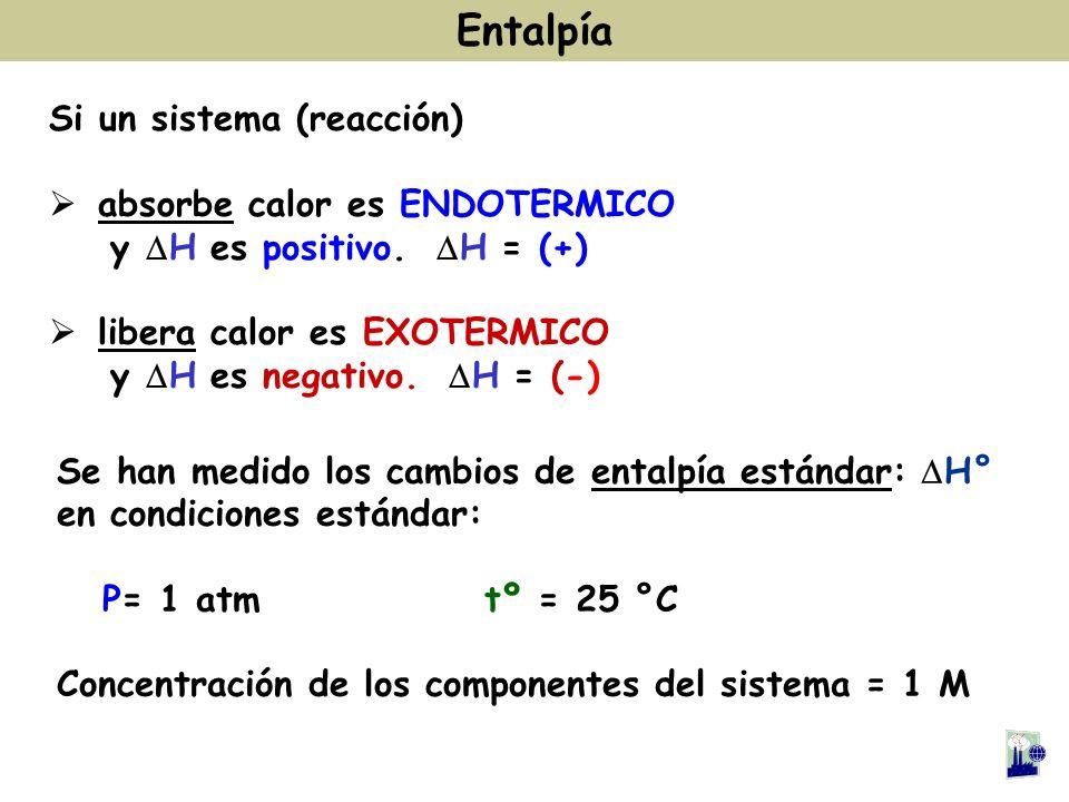 Entalpía Si un sistema (reacción) absorbe calor es ENDOTERMICO