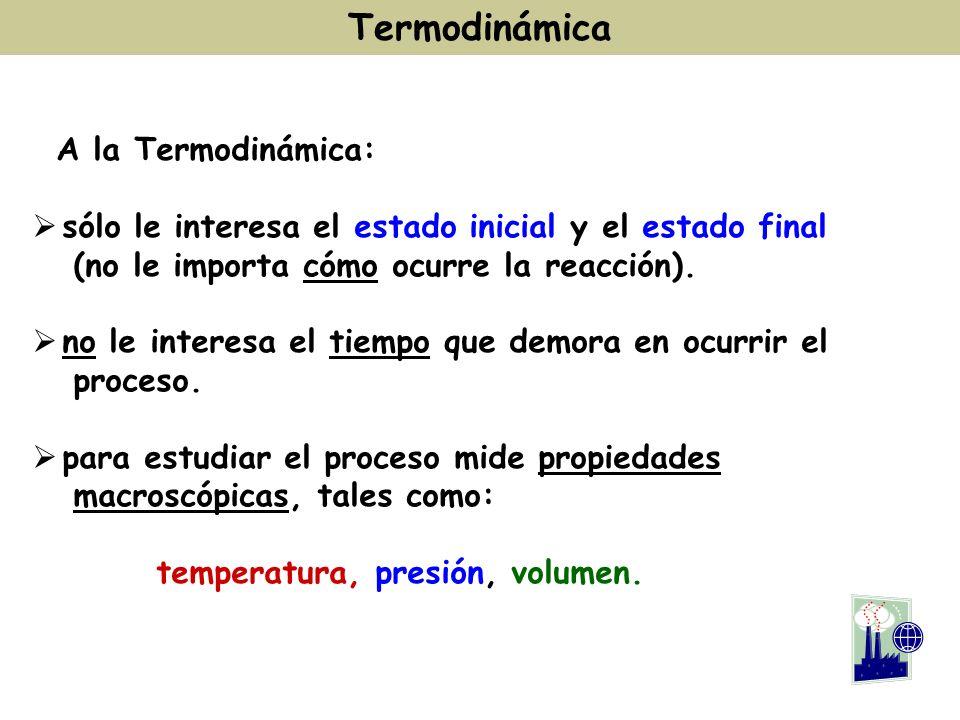 Termodinámica A la Termodinámica: