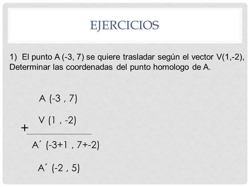 + ejercicios A (-3 , 7) V (1 , -2) A´ (-3+1 , 7+-2) A´ (-2 , 5)