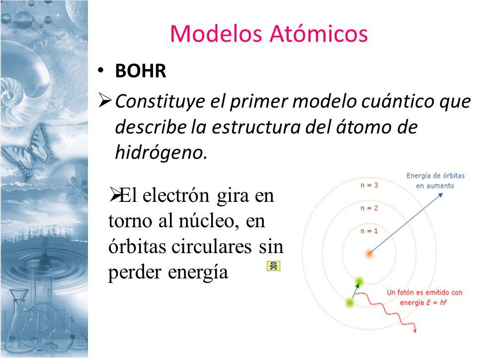 Modelos Atómicos BOHR. Constituye el primer modelo cuántico que describe la estructura del átomo de hidrógeno.
