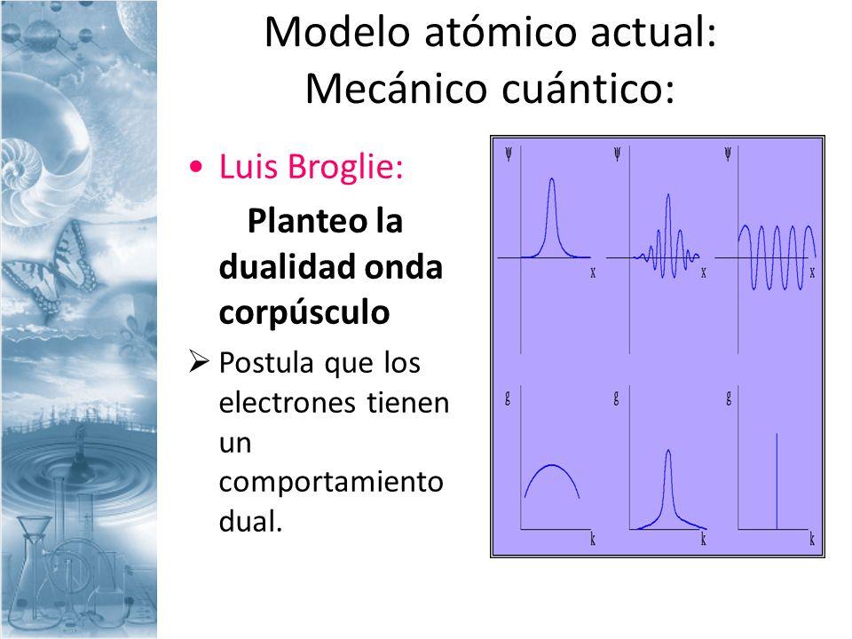 Modelo atómico actual: Mecánico cuántico: