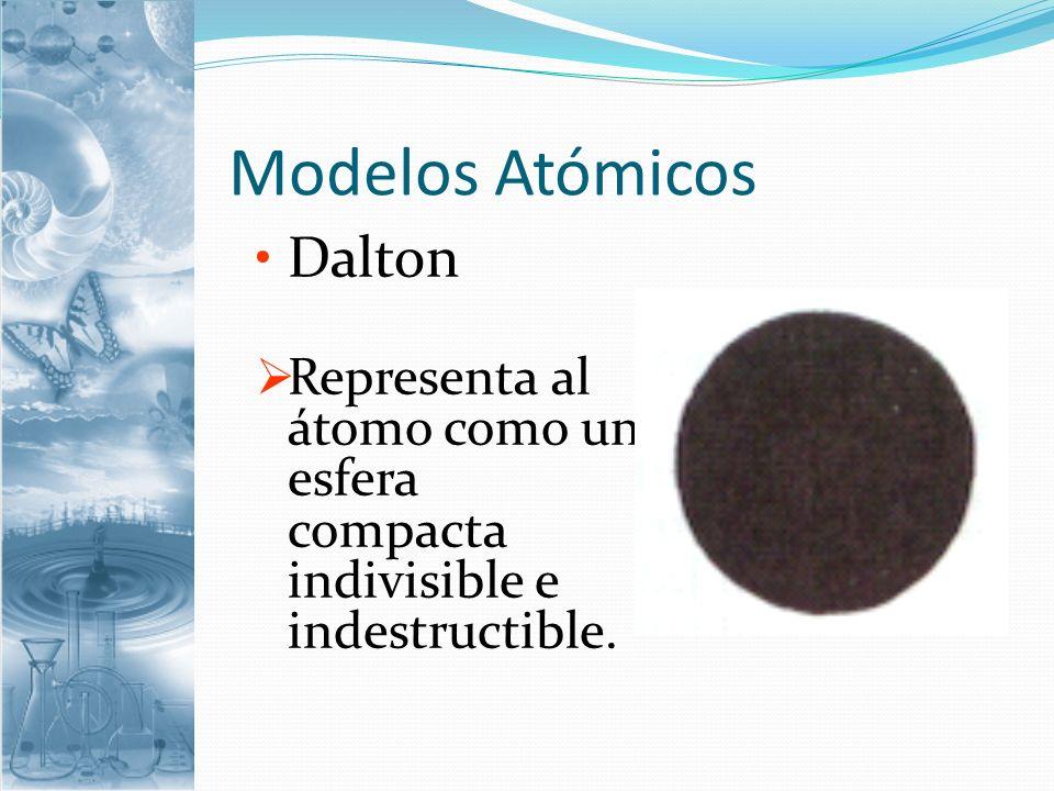 Modelos Atómicos Dalton
