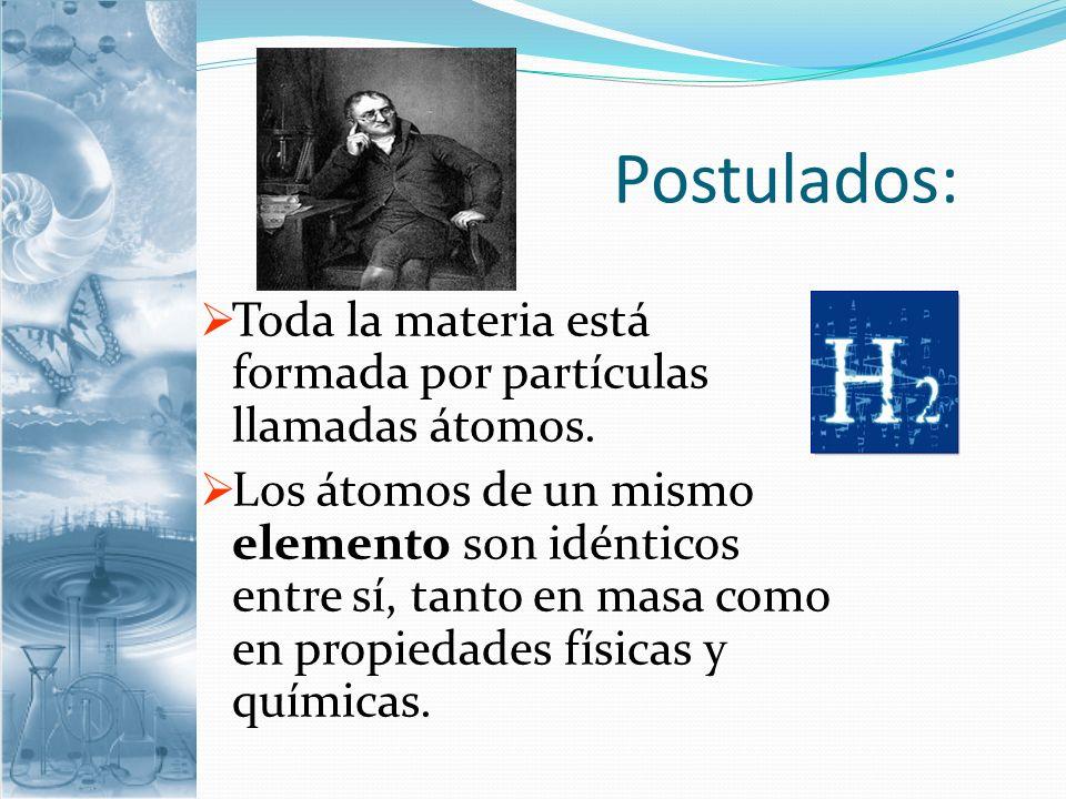 Postulados:Toda la materia está formada por partículas llamadas átomos.