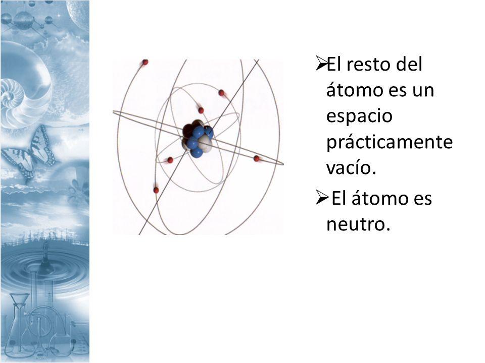 El resto del átomo es un espacio prácticamente vacío.