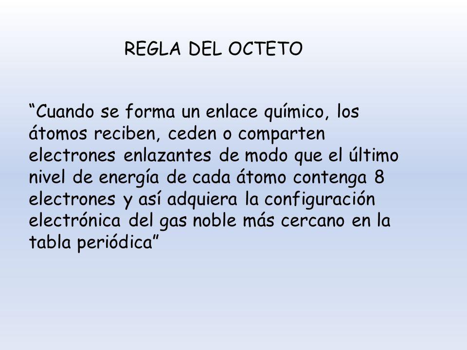 REGLA DEL OCTETO
