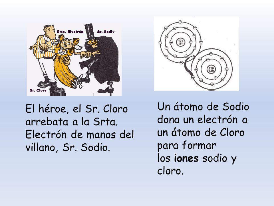 Un átomo de Sodio dona un electrón a un átomo de Cloro para formar los iones sodio y cloro.
