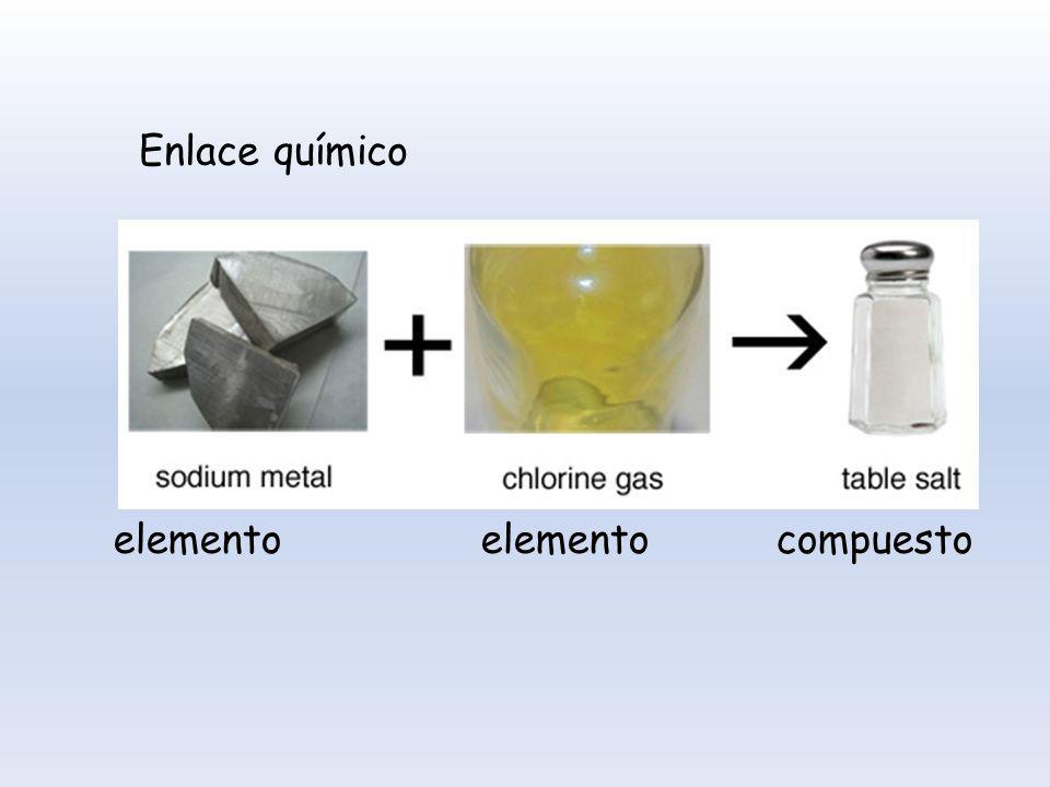 Enlace químico elemento elemento compuesto