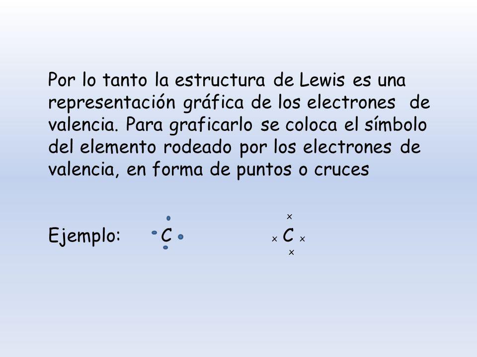 Por lo tanto la estructura de Lewis es una representación gráfica de los electrones de valencia. Para graficarlo se coloca el símbolo del elemento rodeado por los electrones de valencia, en forma de puntos o cruces