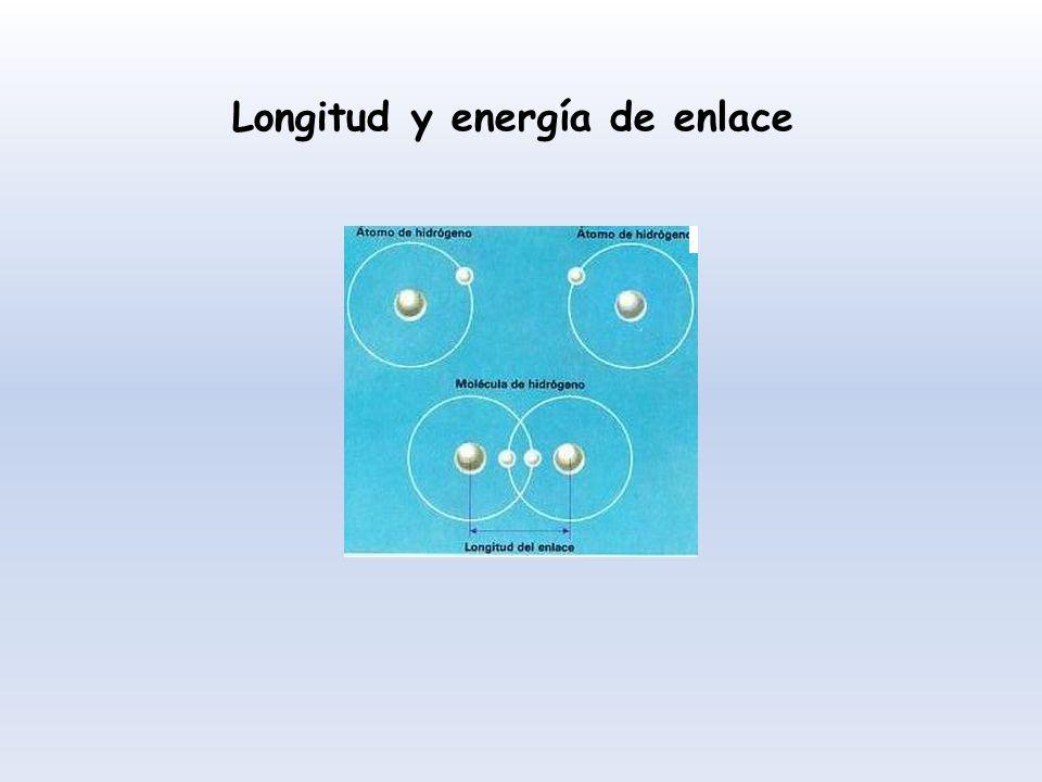 Longitud y energía de enlace
