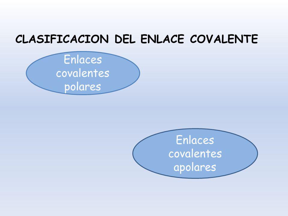 CLASIFICACION DEL ENLACE COVALENTE
