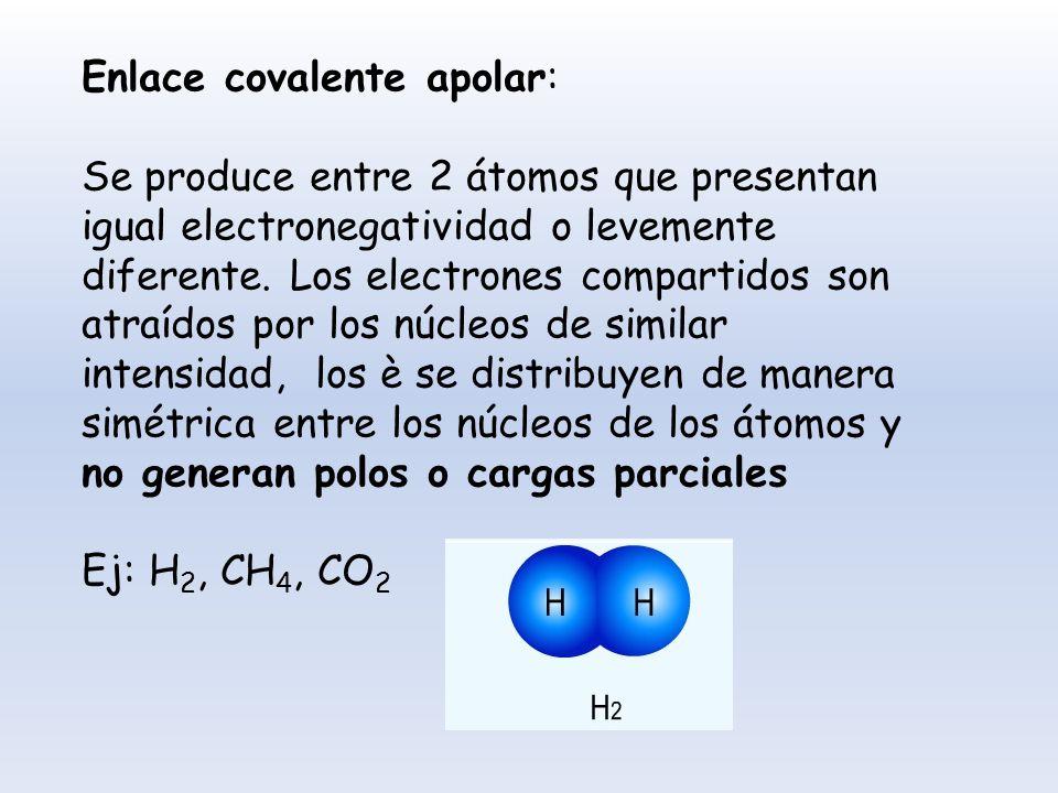 Enlace covalente apolar:
