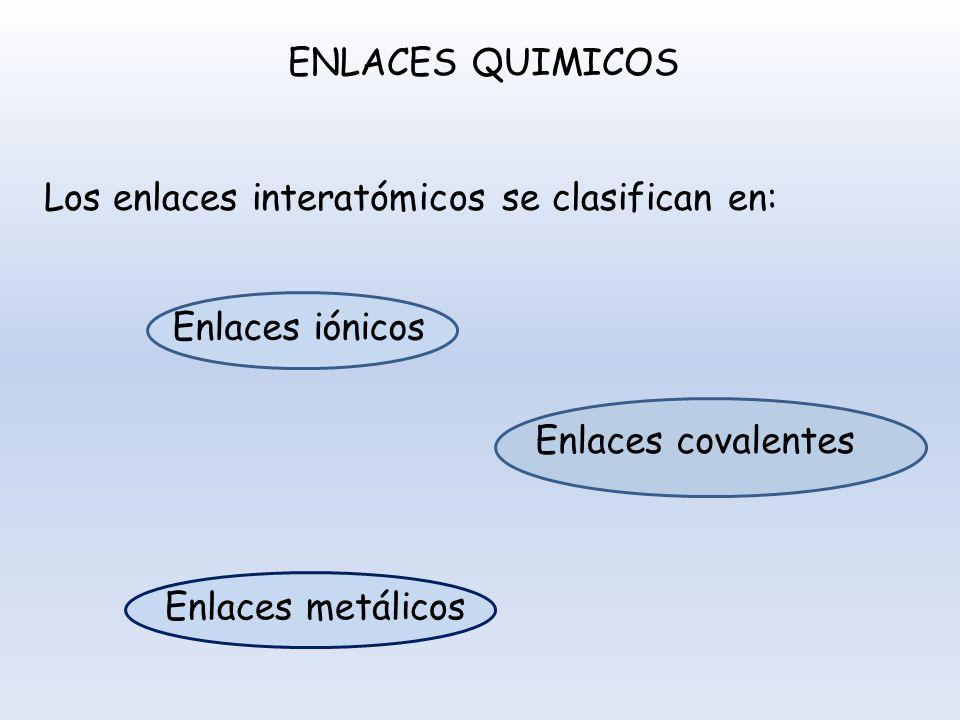 ENLACES QUIMICOS Los enlaces interatómicos se clasifican en: Enlaces iónicos. Enlaces covalentes.