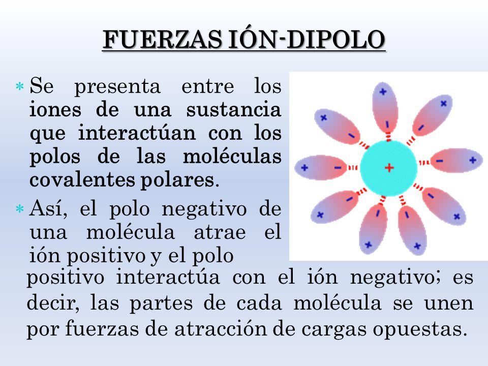 FUERZAS IÓN-DIPOLO Se presenta entre los iones de una sustancia que interactúan con los polos de las moléculas covalentes polares.