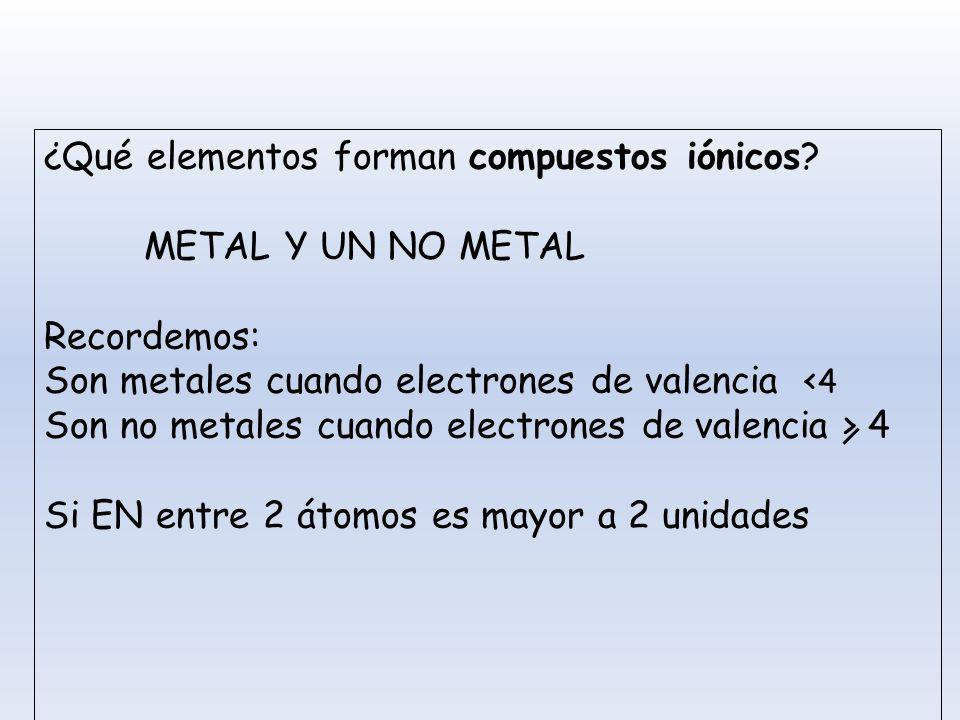 ¿Qué elementos forman compuestos iónicos