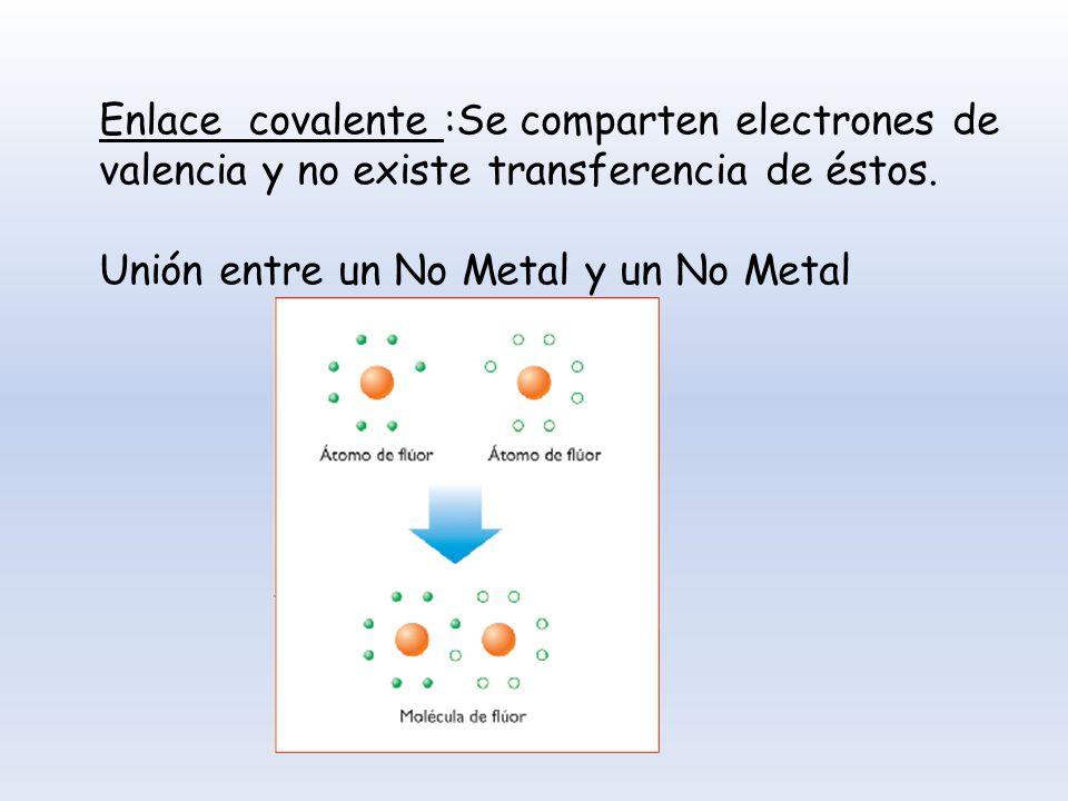 Enlace covalente :Se comparten electrones de valencia y no existe transferencia de éstos.