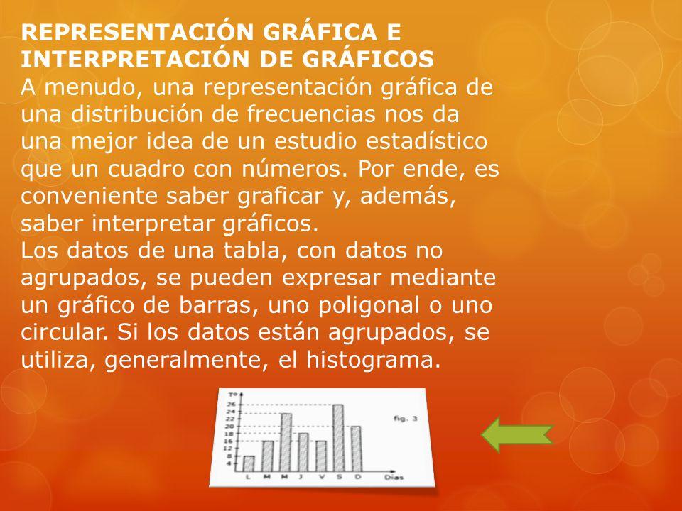 REPRESENTACIÓN GRÁFICA E INTERPRETACIÓN DE GRÁFICOS