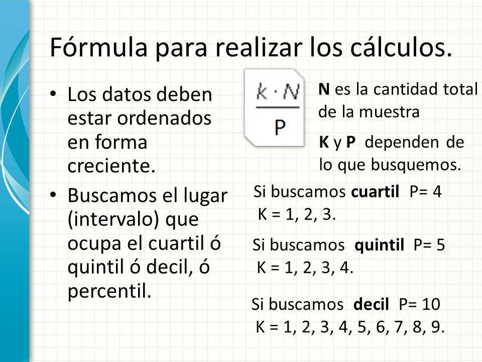 Fórmula para realizar los cálculos.