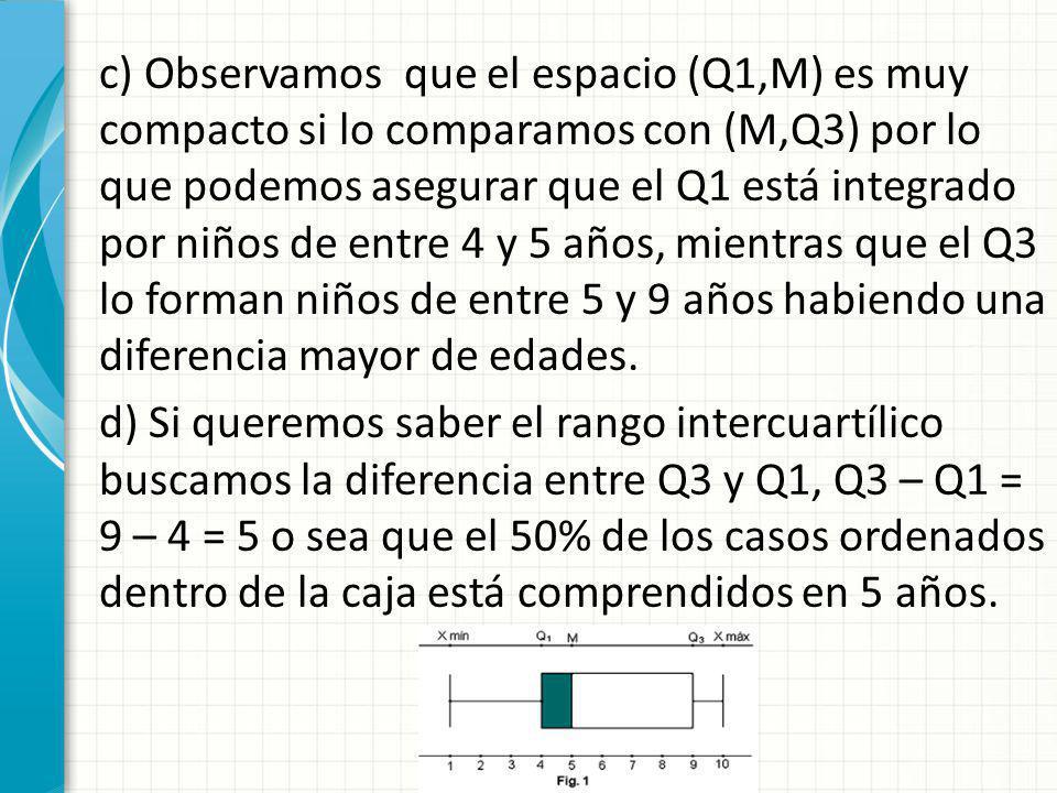 c) Observamos que el espacio (Q1,M) es muy compacto si lo comparamos con (M,Q3) por lo que podemos asegurar que el Q1 está integrado por niños de entre 4 y 5 años, mientras que el Q3 lo forman niños de entre 5 y 9 años habiendo una diferencia mayor de edades.