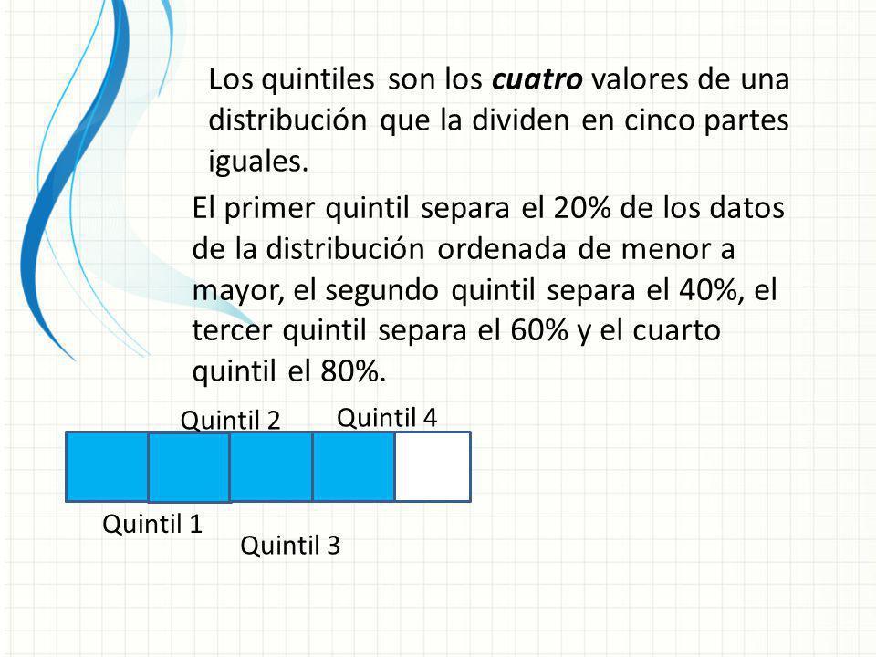 Los quintiles son los cuatro valores de una