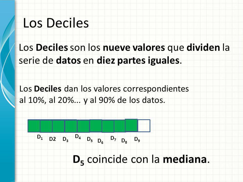 Los Deciles D5 coincide con la mediana.
