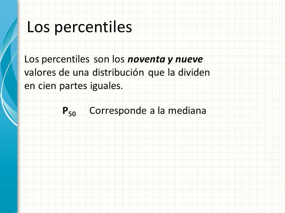 Los percentiles Los percentiles son los noventa y nueve valores de una distribución que la dividen en cien partes iguales.
