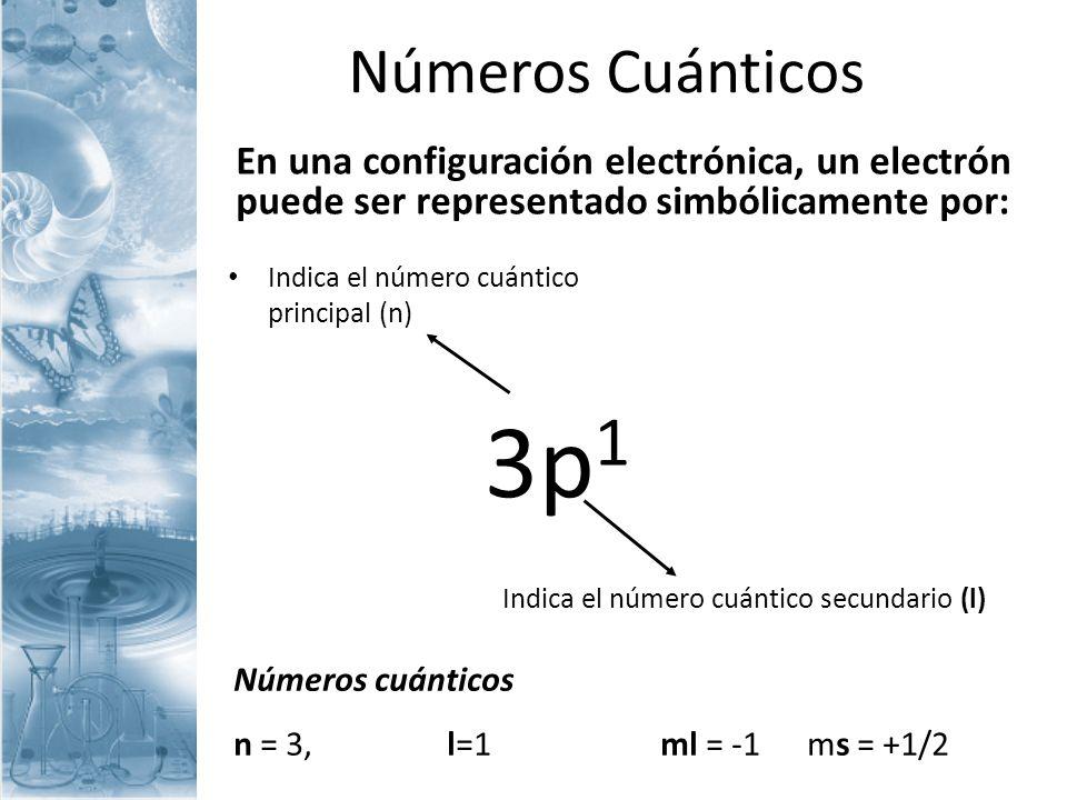 Números Cuánticos En una configuración electrónica, un electrón puede ser representado simbólicamente por: