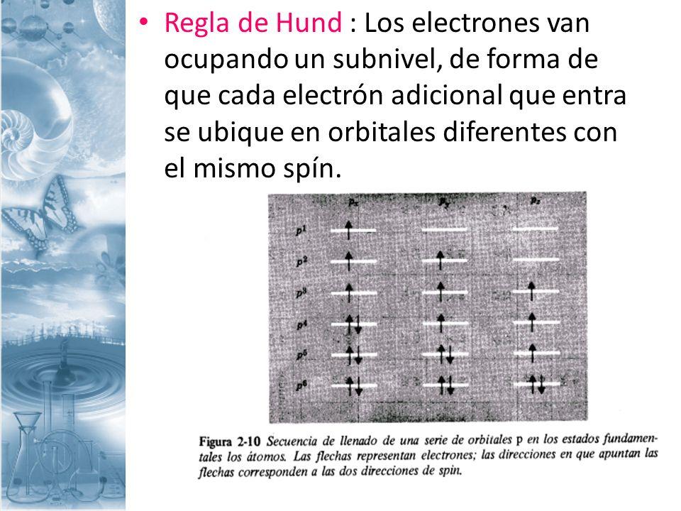 Regla de Hund : Los electrones van ocupando un subnivel, de forma de que cada electrón adicional que entra se ubique en orbitales diferentes con el mismo spín.