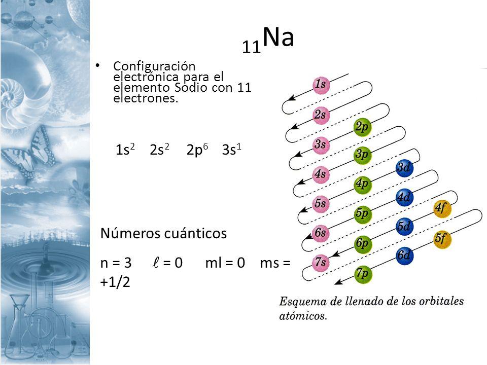 11Na 1s2 2s2 3s1 Números cuánticos n = 3  = 0 ml = 0 ms = +1/2