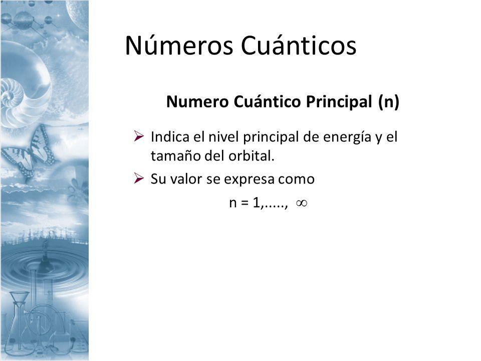 Numero Cuántico Principal (n)