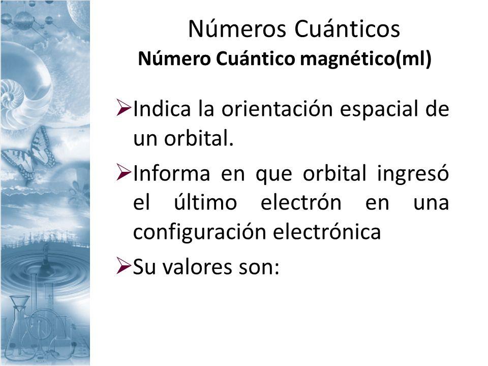 Números Cuánticos Indica la orientación espacial de un orbital.