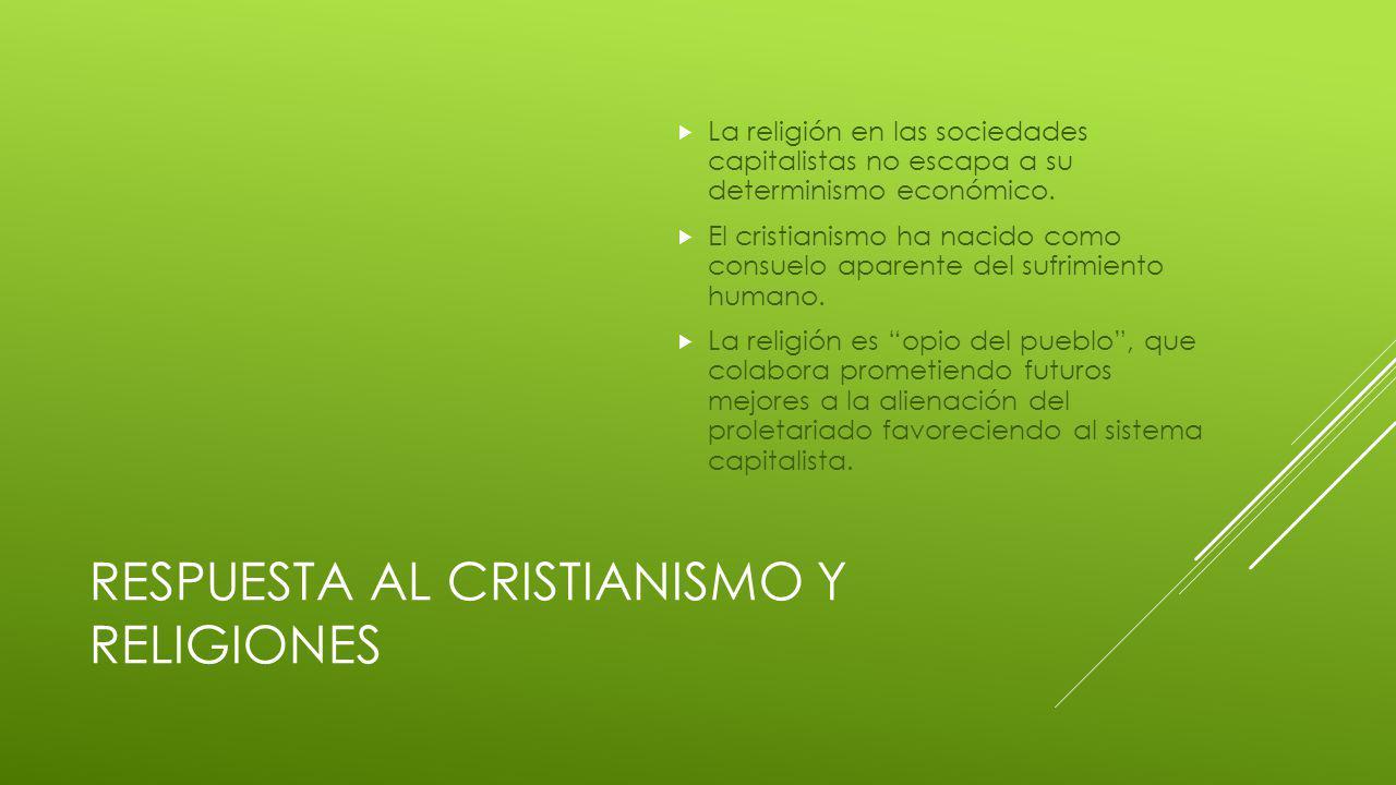 Respuesta al cristianismo y religiones
