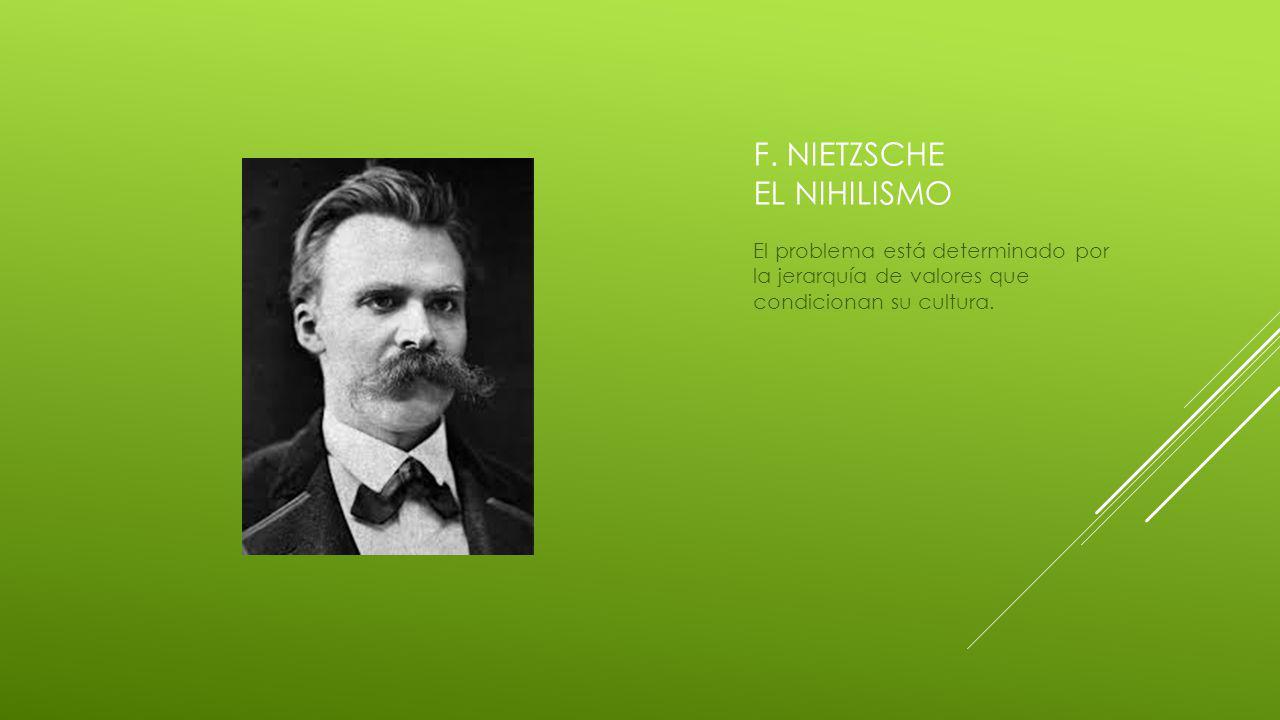F. Nietzsche El nihilismo