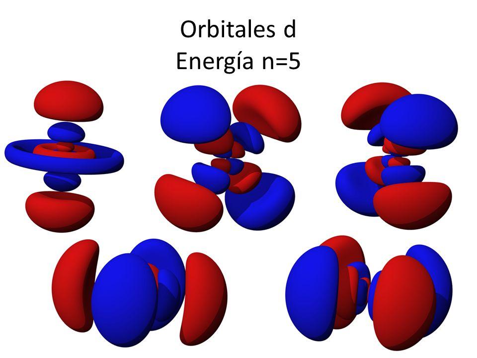Orbitales d Energía n=5